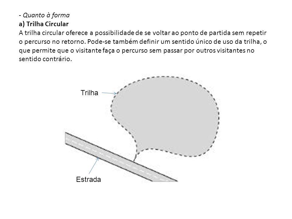 - Quanto à forma a) Trilha Circular A trilha circular oferece a possibilidade de se voltar ao ponto de partida sem repetir o percurso no retorno. Pode