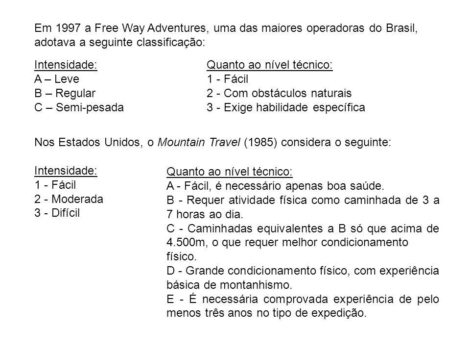 Em 1997 a Free Way Adventures, uma das maiores operadoras do Brasil, adotava a seguinte classificação: Intensidade: A – Leve B – Regular C – Semi-pesa