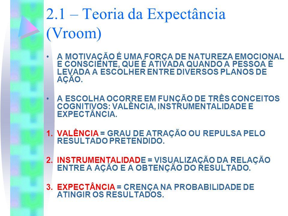 2.1 – Teoria da Expectância (Vroom) A MOTIVAÇÃO É UMA FORÇA DE NATUREZA EMOCIONAL E CONSCIENTE, QUE É ATIVADA QUANDO A PESSOA É LEVADA A ESCOLHER ENTR