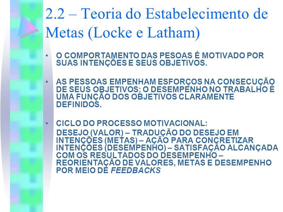 2.2 – Teoria do Estabelecimento de Metas (Locke e Latham) O COMPORTAMENTO DAS PESOAS É MOTIVADO POR SUAS INTENÇÕES E SEUS OBJETIVOS.