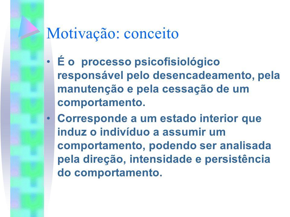 Motivação: conceito É o processo psicofisiológico responsável pelo desencadeamento, pela manutenção e pela cessação de um comportamento. Corresponde a