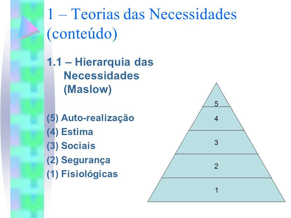 1 – Teorias das Necessidades (conteúdo) 1.1 – Hierarquia das Necessidades (Maslow) (5) Auto-realização (4) Estima (3) Sociais (2) Segurança (1) Fisiol