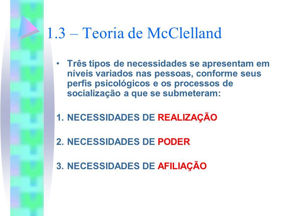1.3 – Teoria de McClelland Três tipos de necessidades se apresentam em níveis variados nas pessoas, conforme seus perfis psicológicos e os processos de socialização a que se submeteram: 1.NECESSIDADES DE REALIZAÇÃO 2.NECESSIDADES DE PODER 3.NECESSIDADES DE AFILIAÇÃO