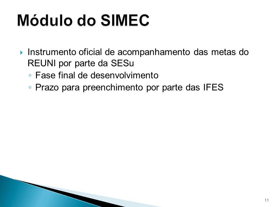 Instrumento oficial de acompanhamento das metas do REUNI por parte da SESu Fase final de desenvolvimento Prazo para preenchimento por parte das IFES 11