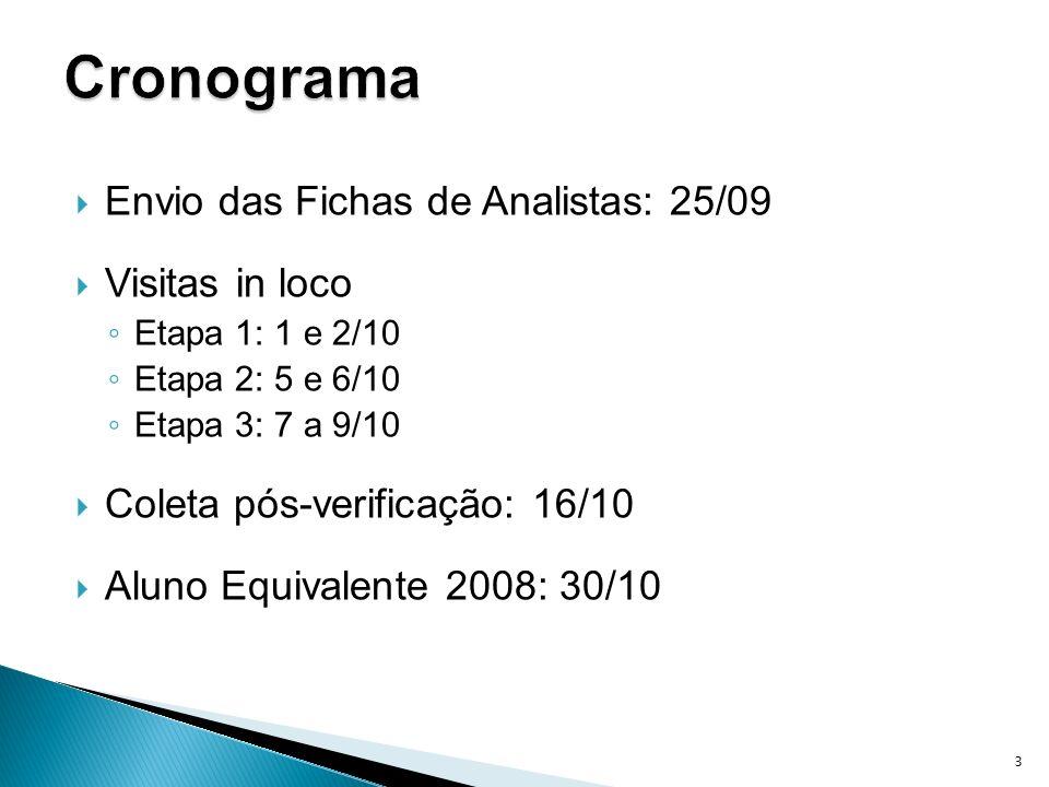 Envio das Fichas de Analistas: 25/09 Visitas in loco Etapa 1: 1 e 2/10 Etapa 2: 5 e 6/10 Etapa 3: 7 a 9/10 Coleta pós-verificação: 16/10 Aluno Equivalente 2008: 30/10 3