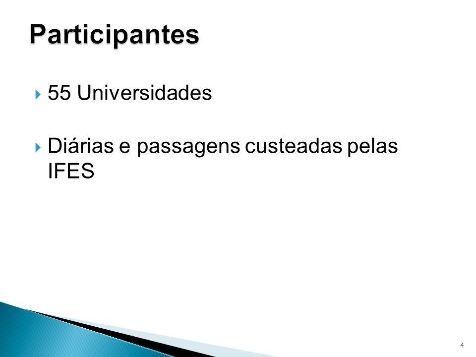 55 Universidades Diárias e passagens custeadas pelas IFES 4