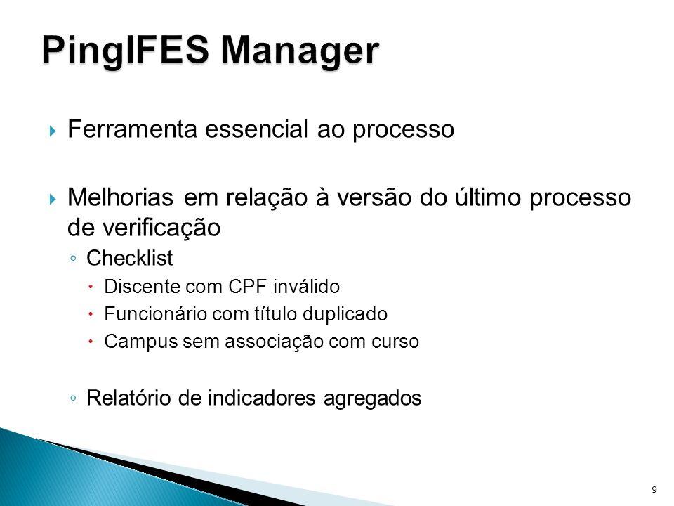 Ferramenta essencial ao processo Melhorias em relação à versão do último processo de verificação Checklist Discente com CPF inválido Funcionário com título duplicado Campus sem associação com curso Relatório de indicadores agregados 9