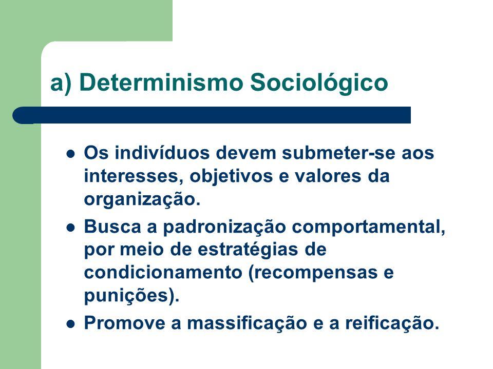 a) Determinismo Sociológico Os indivíduos devem submeter-se aos interesses, objetivos e valores da organização. Busca a padronização comportamental, p
