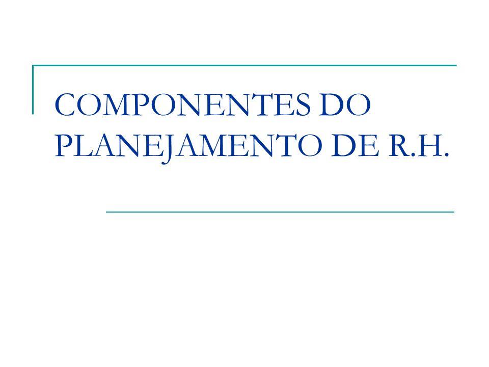 Planejamento de R.H.: conceito Processo gerencial de identificação e análise das necessidades organizacionais de recursos humanos e o conseqüente desenvolvimento de políticas, programas, sistemas e atividades, a curto, médio e longo prazos, tendo em vista assegurar a realização das estratégias do negócio, dos objetivos da empresa e de sua continuidade sob condições de mudanças.