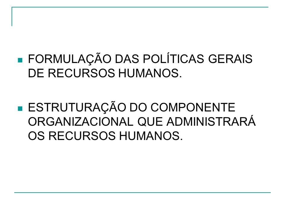 FORMULAÇÃO DAS POLÍTICAS GERAIS DE RECURSOS HUMANOS. ESTRUTURAÇÃO DO COMPONENTE ORGANIZACIONAL QUE ADMINISTRARÁ OS RECURSOS HUMANOS.
