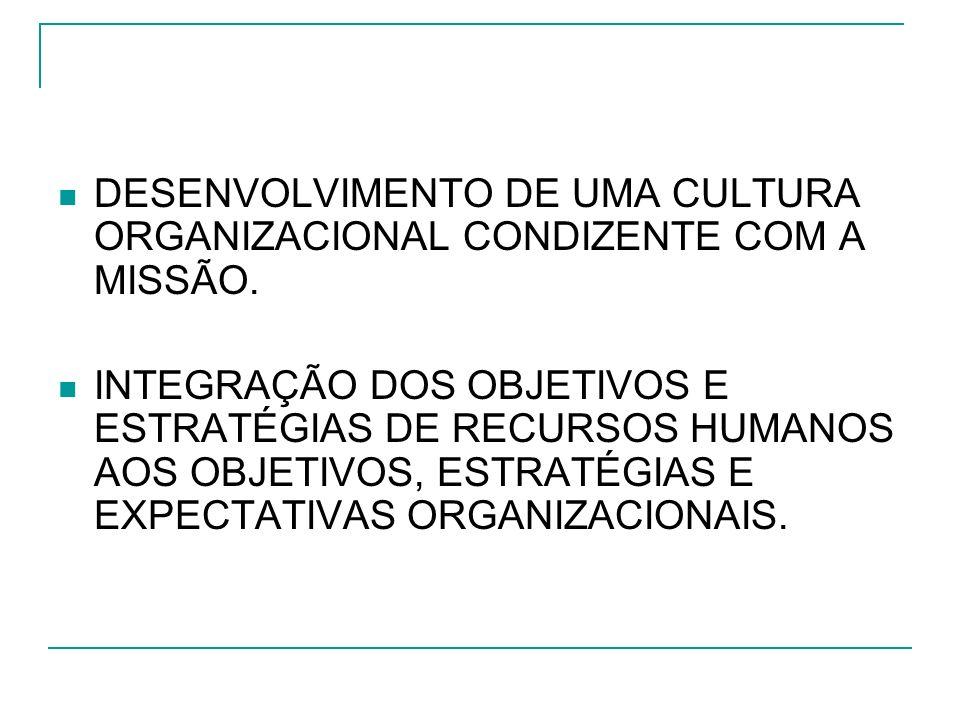 DESENVOLVIMENTO DE UMA CULTURA ORGANIZACIONAL CONDIZENTE COM A MISSÃO. INTEGRAÇÃO DOS OBJETIVOS E ESTRATÉGIAS DE RECURSOS HUMANOS AOS OBJETIVOS, ESTRA