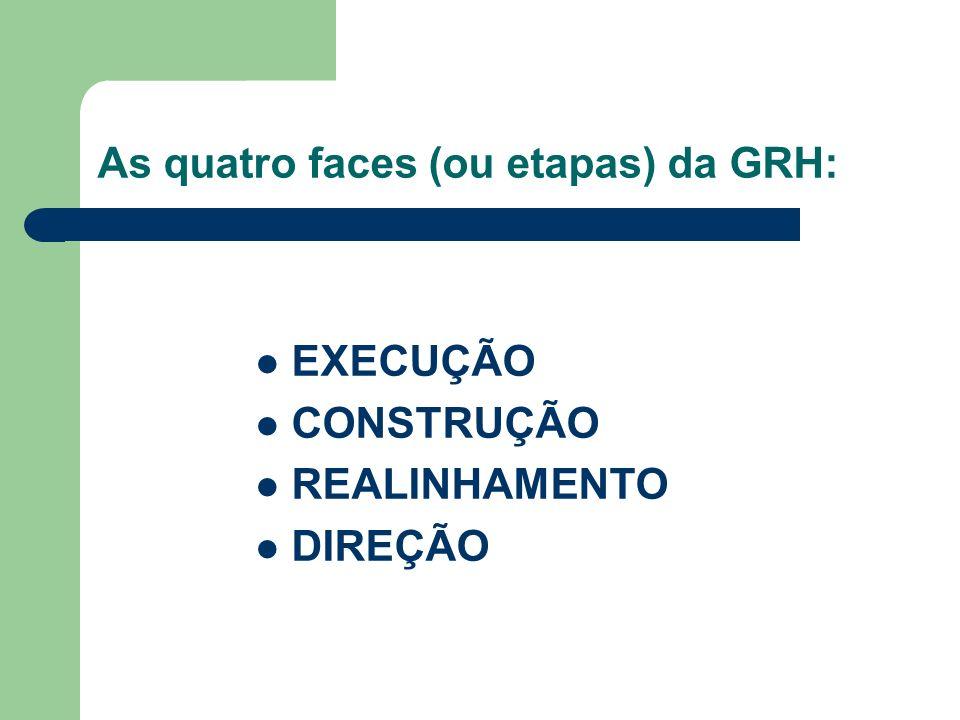 As quatro faces (ou etapas) da GRH: EXECUÇÃO CONSTRUÇÃO REALINHAMENTO DIREÇÃO