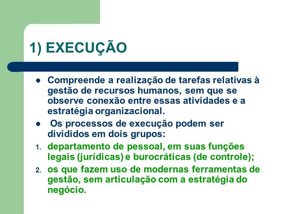 1) EXECUÇÃO Compreende a realização de tarefas relativas à gestão de recursos humanos, sem que se observe conexão entre essas atividades e a estratégi