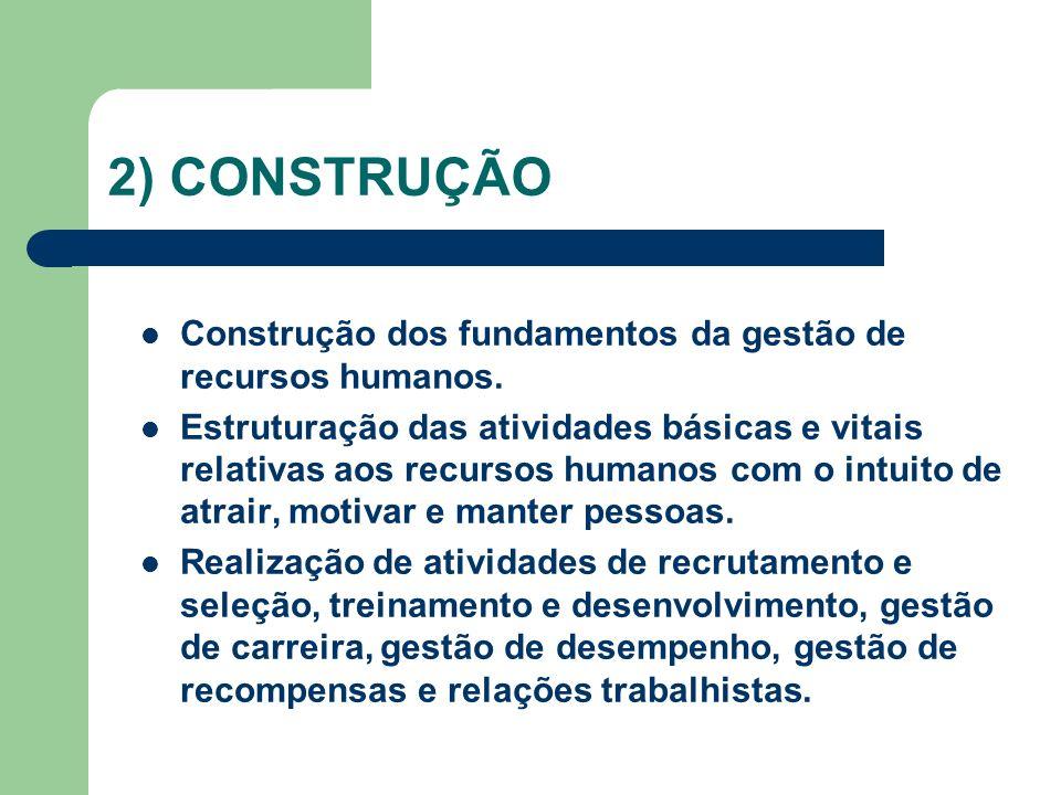 2) CONSTRUÇÃO Construção dos fundamentos da gestão de recursos humanos. Estruturação das atividades básicas e vitais relativas aos recursos humanos co