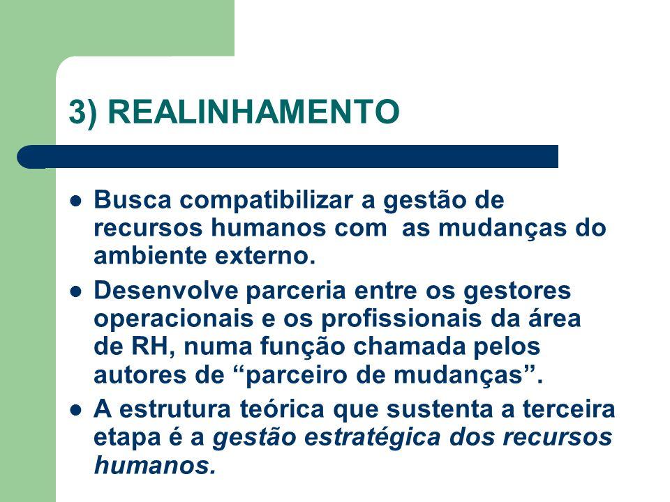 3) REALINHAMENTO Busca compatibilizar a gestão de recursos humanos com as mudanças do ambiente externo. Desenvolve parceria entre os gestores operacio