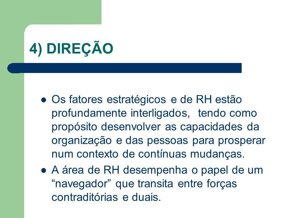 4) DIREÇÃO Os fatores estratégicos e de RH estão profundamente interligados, tendo como propósito desenvolver as capacidades da organização e das pess