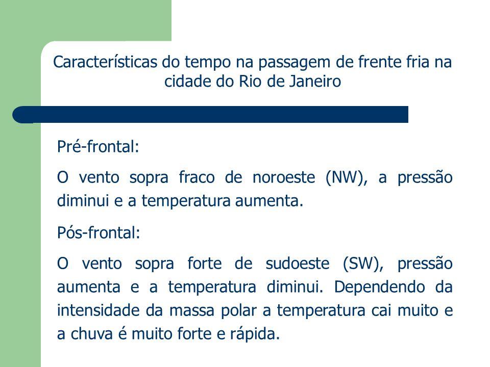 Características do tempo na passagem de frente fria na cidade do Rio de Janeiro Pré-frontal: O vento sopra fraco de noroeste (NW), a pressão diminui e a temperatura aumenta.