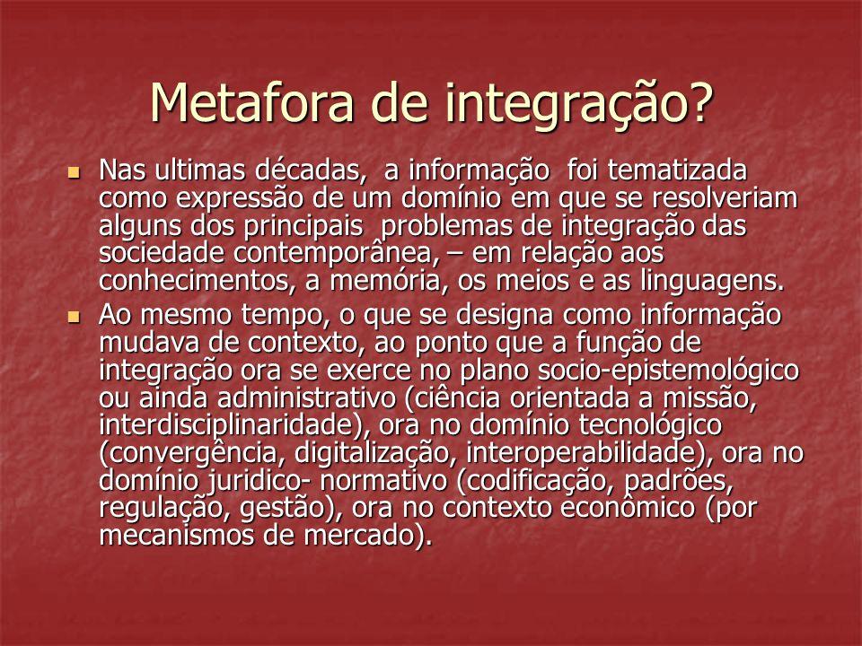 Metafora de integração.