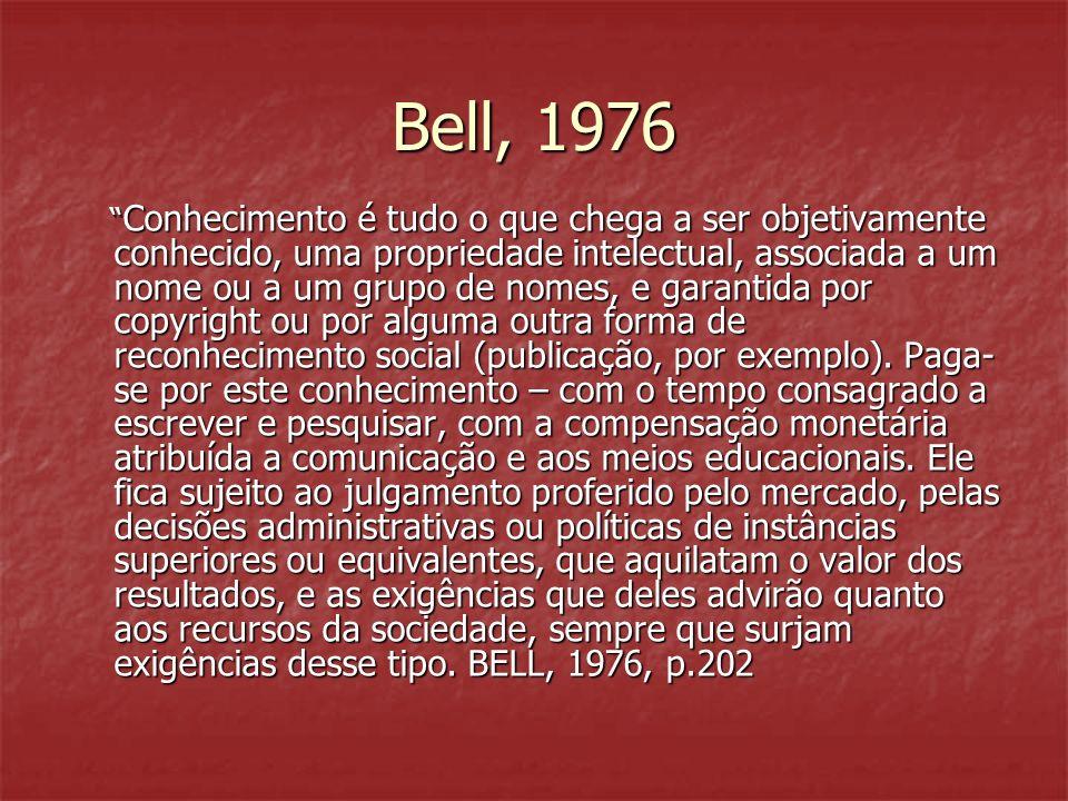 Bell, 1976 Conhecimento é tudo o que chega a ser objetivamente conhecido, uma propriedade intelectual, associada a um nome ou a um grupo de nomes, e garantida por copyright ou por alguma outra forma de reconhecimento social (publicação, por exemplo).