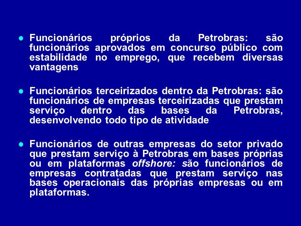 Funcionários próprios da Petrobras: são funcionários aprovados em concurso público com estabilidade no emprego, que recebem diversas vantagens Funcion