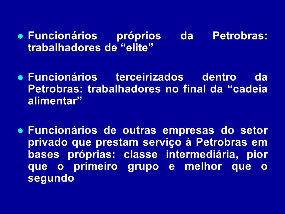 Funcionários próprios da Petrobras: trabalhadores de elite Funcionários terceirizados dentro da Petrobras: trabalhadores no final da cadeia alimentar