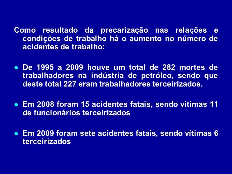 Como resultado da precarização nas relações e condições de trabalho há o aumento no número de acidentes de trabalho: De 1995 a 2009 houve um total de