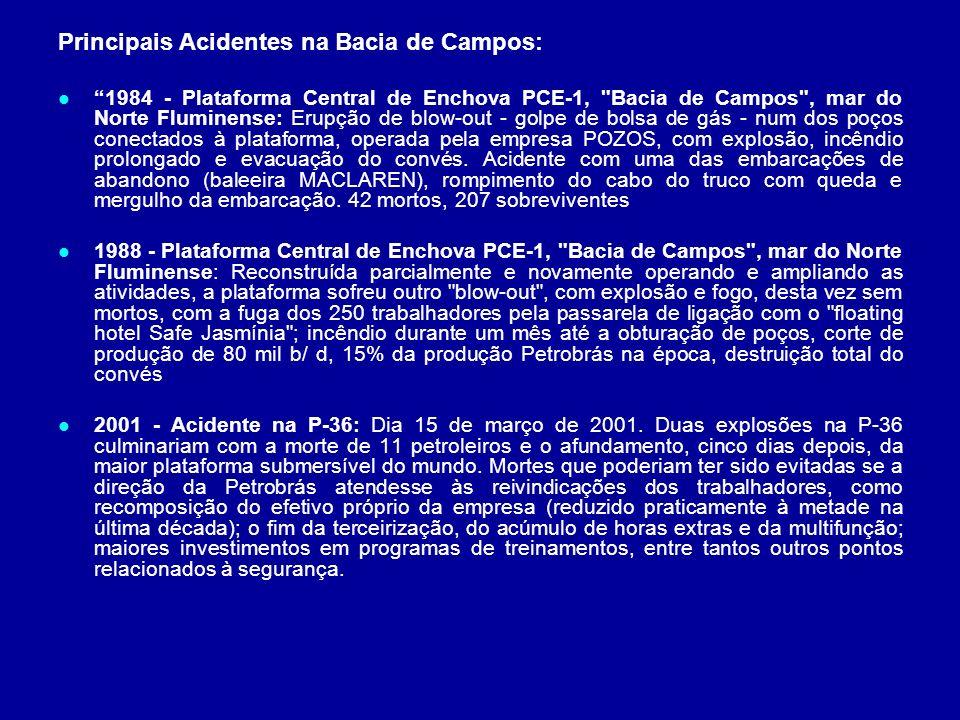 Principais Acidentes na Bacia de Campos: 1984 - Plataforma Central de Enchova PCE-1,