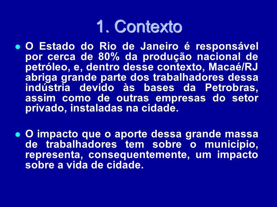 1. Contexto O Estado do Rio de Janeiro é responsável por cerca de 80% da produção nacional de petróleo, e, dentro desse contexto, Macaé/RJ abriga gran