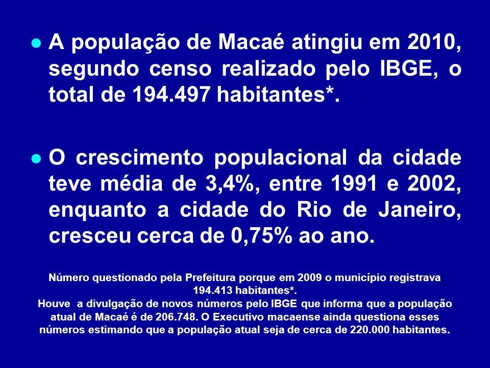 A população de Macaé atingiu em 2010, segundo censo realizado pelo IBGE, o total de 194.497 habitantes*. O crescimento populacional da cidade teve méd