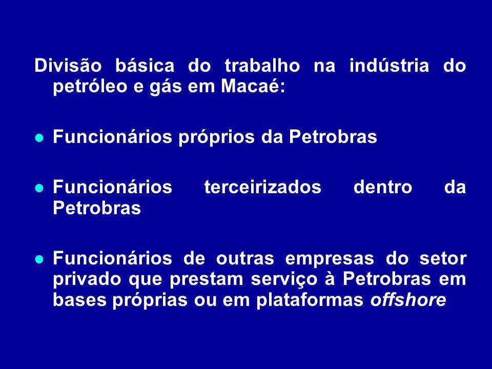 Divisão básica do trabalho na indústria do petróleo e gás em Macaé: Funcionários próprios da Petrobras Funcionários terceirizados dentro da Petrobras