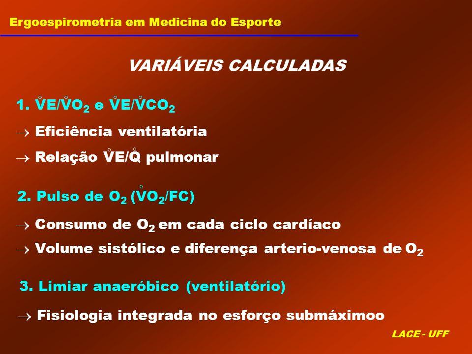 Ergoespirometria em Medicina do Esporte VARIÁVEIS CALCULADAS Consumo de O 2 em cada ciclo cardíaco Volume sistólico e diferença arterio-venosa de O 2