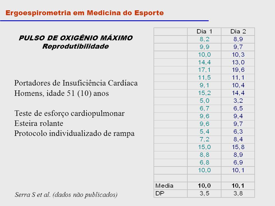 Ergoespirometria em Medicina do Esporte PULSO DE OXIGÊNIO MÁXIMO Reprodutibilidade Portadores de Insuficiência Cardíaca Homens, idade 51 (10) anos Tes
