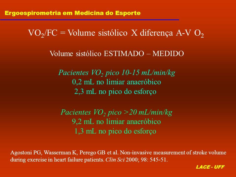 Ergoespirometria em Medicina do Esporte LACE - UFF VO 2 /FC = Volume sistólico X diferença A-V O 2 Agostoni PG, Wasserman K, Perego GB et al. Non-inva