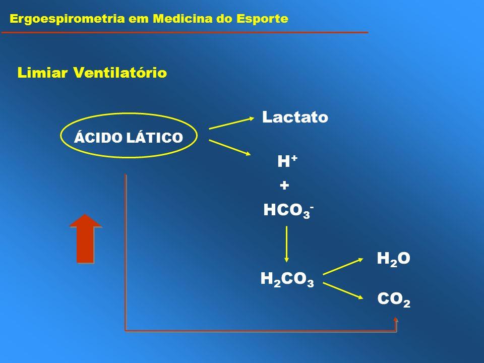 Lactato H+H+ + HCO 3 - H 2 CO 3 H2OH2O CO 2 ÁCIDO LÁTICO Ergoespirometria em Medicina do Esporte Limiar Ventilatório