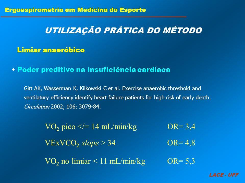 LACE - UFF Ergoespirometria em Medicina do Esporte UTILIZAÇÃO PRÁTICA DO MÉTODO Poder preditivo na insuficiência cardíaca Gitt AK, Wasserman K, Kilkow