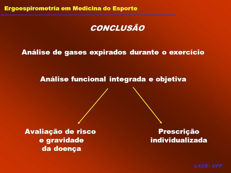 LACE - UFF Ergoespirometria em Medicina do Esporte CONCLUSÃO Análise de gases expirados durante o exercício Análise funcional integrada e objetiva Ava
