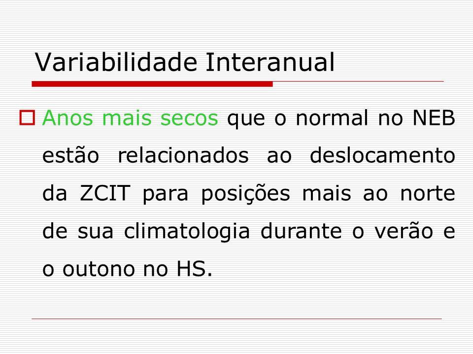 Variabilidade Interanual Anos mais secos que o normal no NEB estão relacionados ao deslocamento da ZCIT para posições mais ao norte de sua climatologi