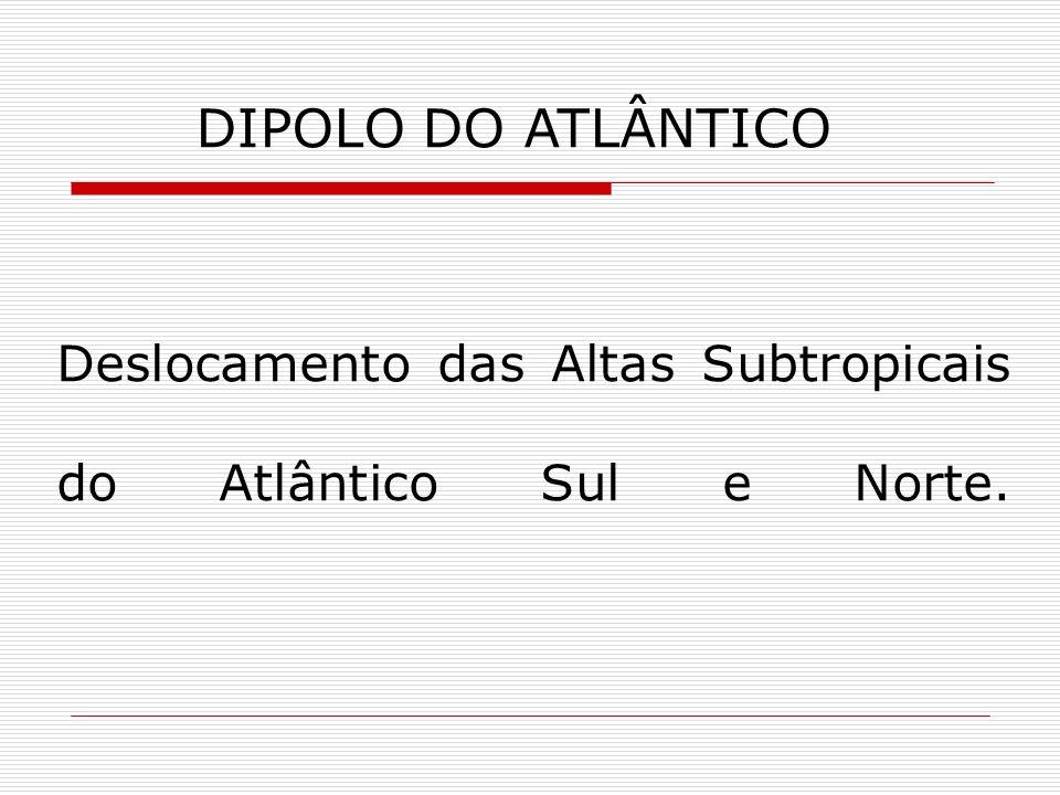 Deslocamento das Altas Subtropicais do Atlântico Sul e Norte. DIPOLO DO ATLÂNTICO