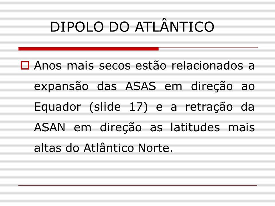 Anos mais secos estão relacionados a expansão das ASAS em direção ao Equador (slide 17) e a retração da ASAN em direção as latitudes mais altas do Atl