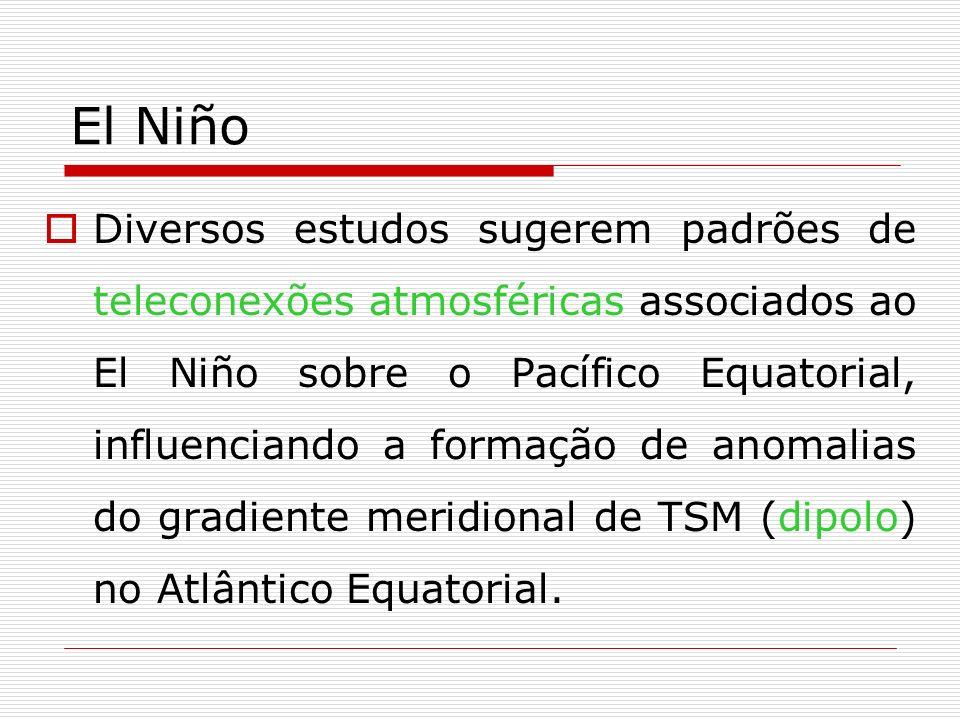 El Niño Diversos estudos sugerem padrões de teleconexões atmosféricas associados ao El Niño sobre o Pacífico Equatorial, influenciando a formação de a