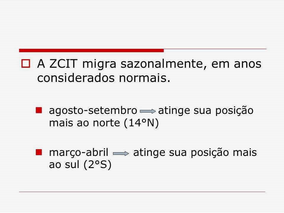 Brasil O fortalecimento dos alísios de nordeste e sudeste aumenta a área de atuação da ZCIT (5°S) e proporciona elevados totais de precipitação.
