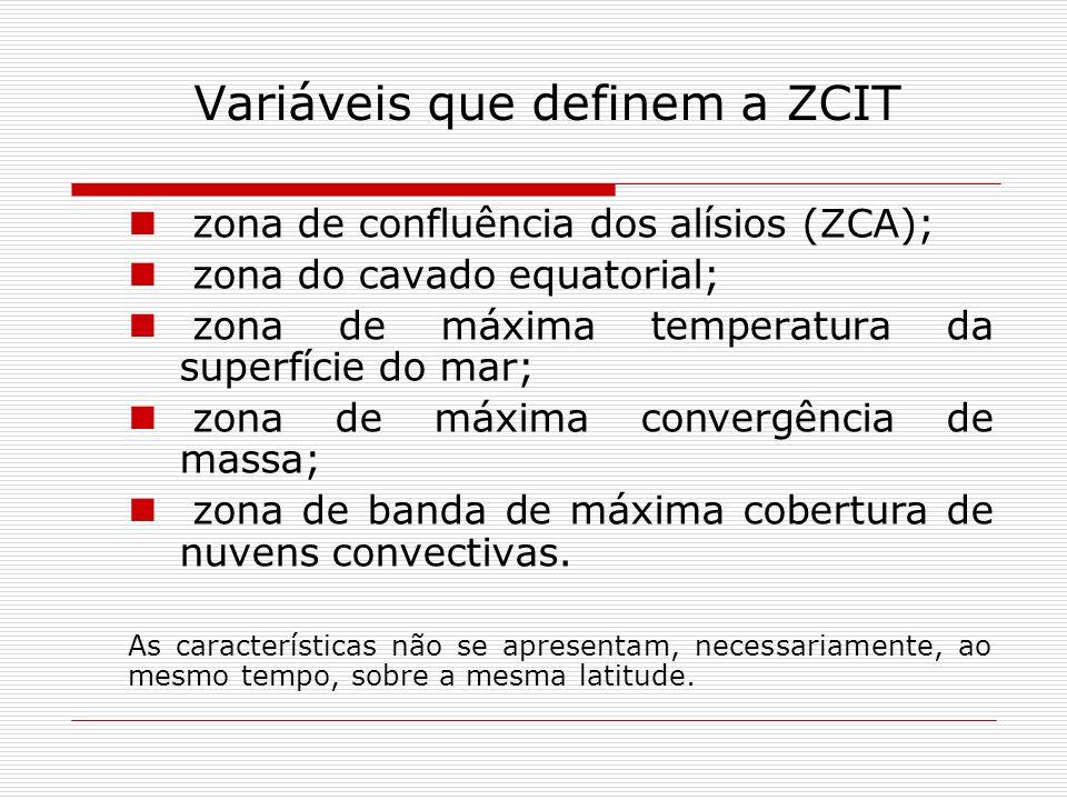 Variáveis que definem a ZCIT zona de confluência dos alísios (ZCA); zona do cavado equatorial; zona de máxima temperatura da superfície do mar; zona d
