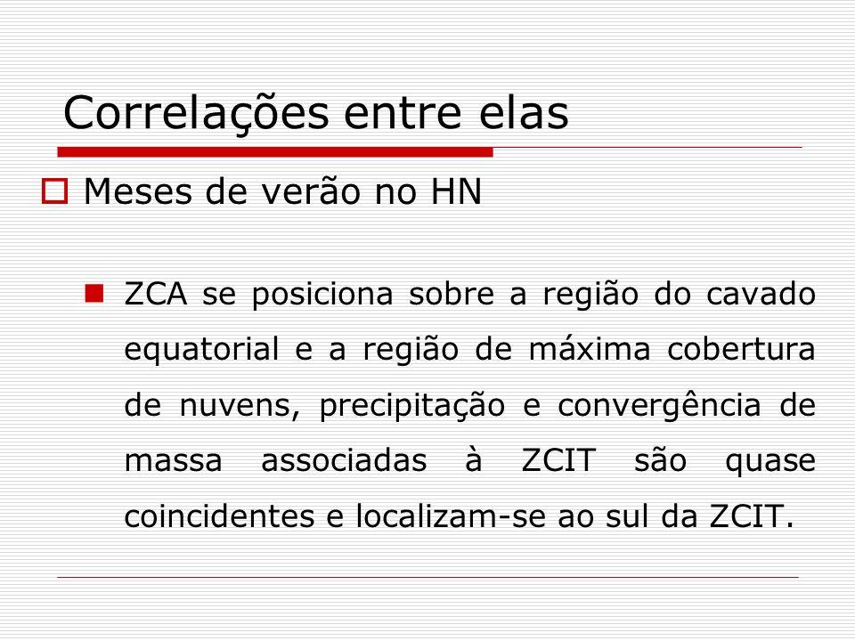 Correlações entre elas Meses de verão no HN ZCA se posiciona sobre a região do cavado equatorial e a região de máxima cobertura de nuvens, precipitaçã