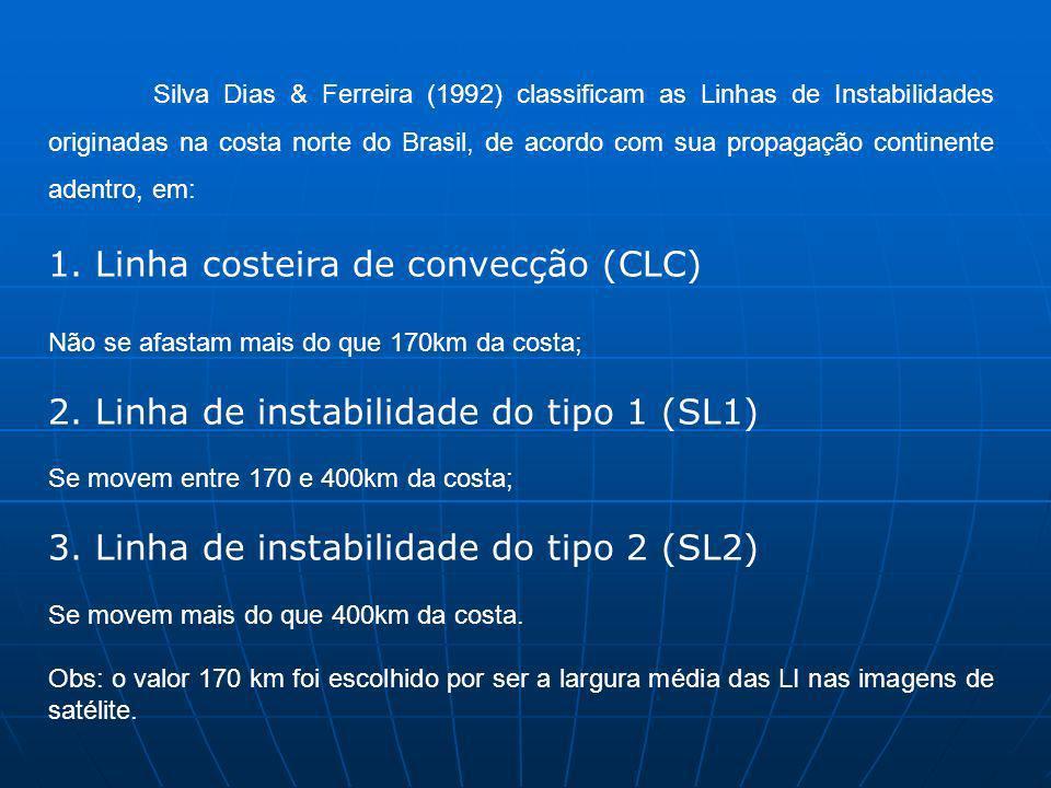 Silva Dias & Ferreira (1992) classificam as Linhas de Instabilidades originadas na costa norte do Brasil, de acordo com sua propagação continente adentro, em: 1.
