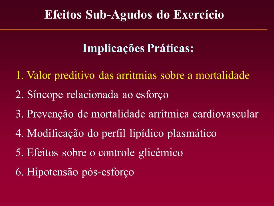 Efeitos Sub-Agudos do Exercício Implicações Práticas: 1. Valor preditivo das arritmias sobre a mortalidade 3. Prevenção de mortalidade arrítmica cardi