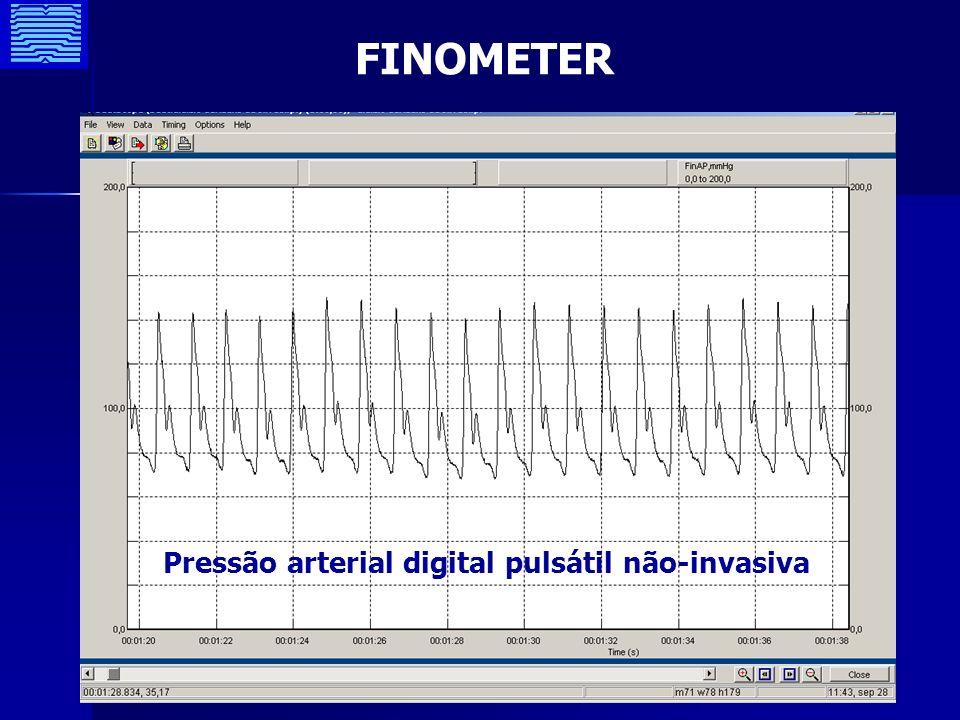 Pressão arterial digital pulsátil não-invasiva