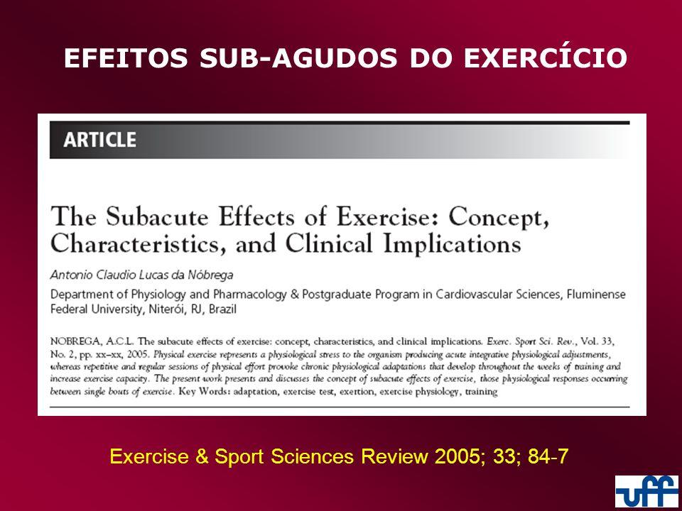 Exercise & Sport Sciences Review 2005; 33; 84-7 EFEITOS SUB-AGUDOS DO EXERCÍCIO
