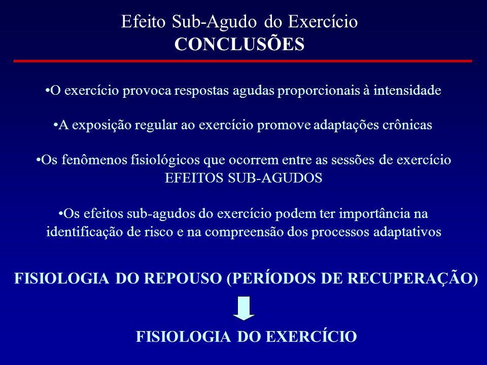 Efeito Sub-Agudo do Exercício CONCLUSÕES O exercício provoca respostas agudas proporcionais à intensidade A exposição regular ao exercício promove ada