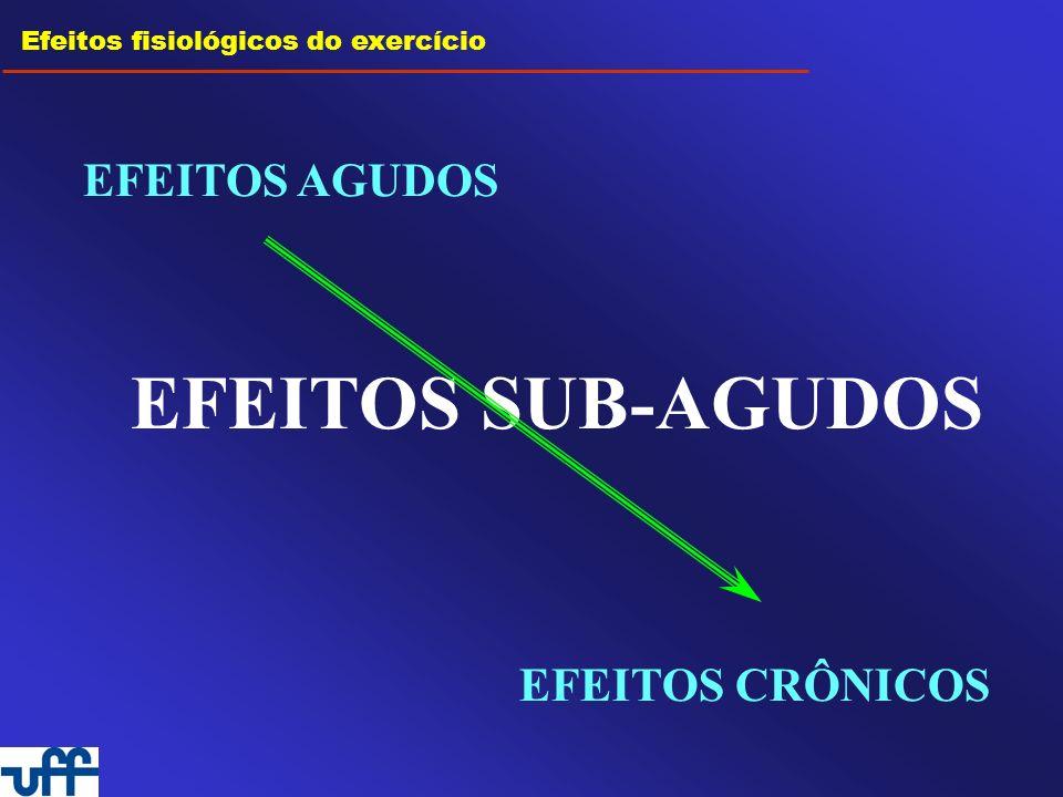 Efeitos fisiológicos do exercício EFEITOS AGUDOS EFEITOS SUB-AGUDOS EFEITOS CRÔNICOS