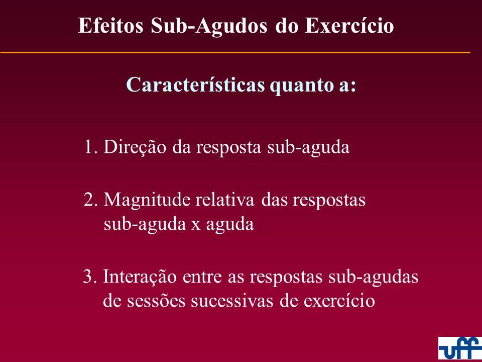 Efeitos Sub-Agudos do Exercício Características quanto a: 1. Direção da resposta sub-aguda 2. Magnitude relativa das respostas sub-aguda x aguda 3. In
